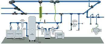 Instalação de rede de ar